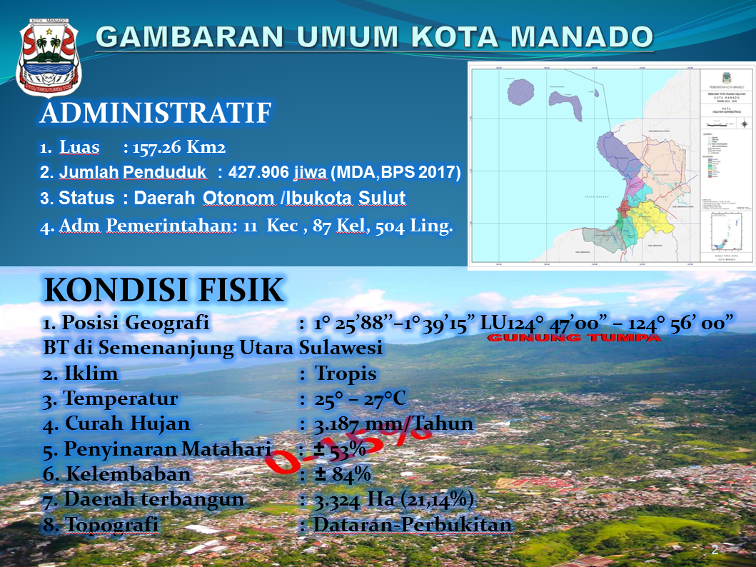 Gambaran Umum Kota Manado